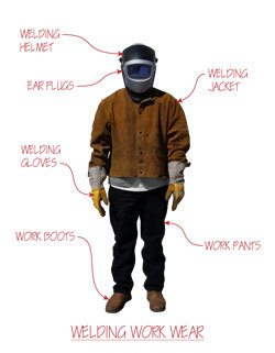 Plasma Cutting Safety