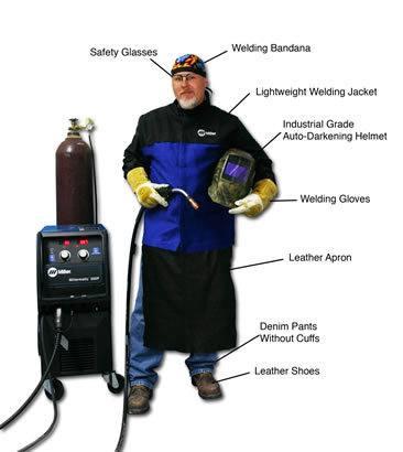 plasma cutting safety gear